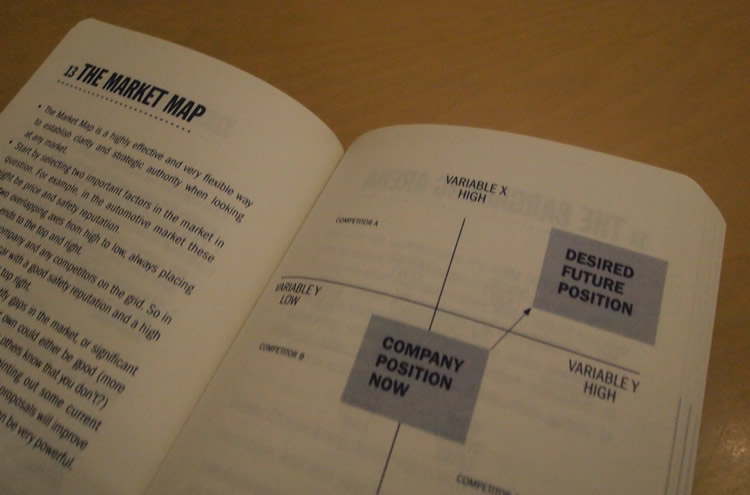 Market map from the diagrams book by Kevin Duncan